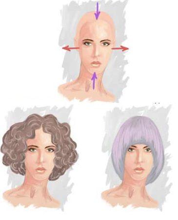 Izdužena lica, frizura za ispravljanje oblika