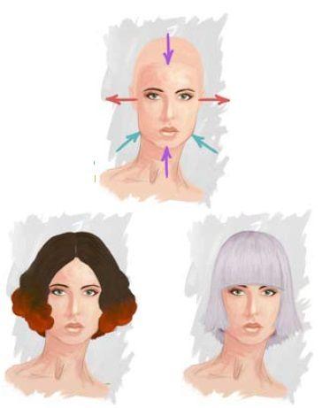 Pravokutno lice, frizura za ispravljanje oblika