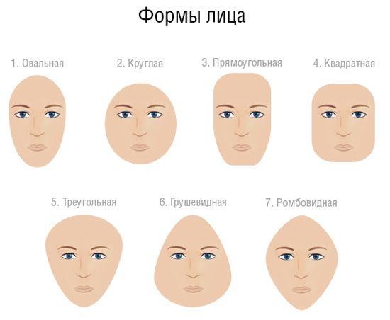 i izduženi oblik kvadrata lica